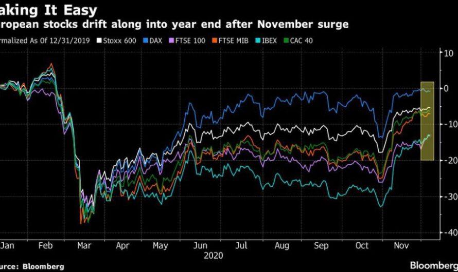 Die Renditen europäischer Staatsanleihen bleiben niedrig, da Lockdowns die Unsicherheit des Brexit-Kraftstoffs beeinträchtigen